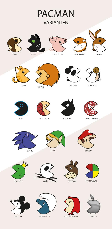 Pacman Varianten